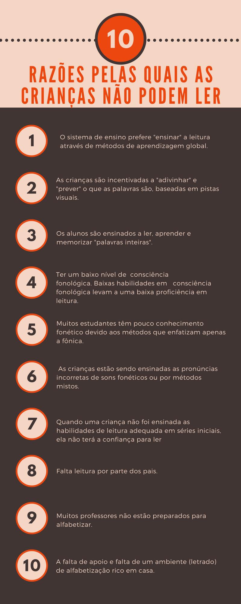 Top 10 razões pelas quais as crianças não podem ler